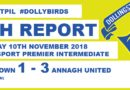 Dollybirds Still On The Lookout For First League Win As Annagh Utd Triumph At Planters Park
