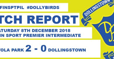 Winless League Run Continues For The Dollybirds After Moyola Park Defeat